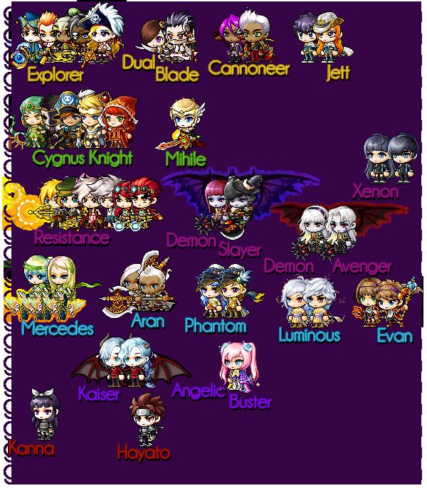 MapleStory, Explorer, Cygnus Knight, Hero, Resistance, Nova